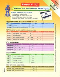 Mitkadem Hebrew for Youth Ramah 21 Student Pack