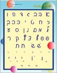 Shalom Uvrachah Posters, Script